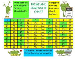 best 25 composite numbers 1 100 ideas on pinterest all