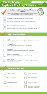 applicant tracking software a handy checklist getapp