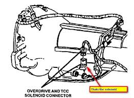 94 jeep grand cherokee awd power steering pump it ran and drove