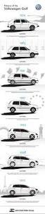 volkswagen gti custom 2003 best 25 volkswagen golf ideas on pinterest gti volkswagen gti