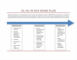 project best 30 60 90 plan template excel photos of work plan