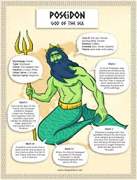 poseidon sea god deepest 5 things to know about the gods list