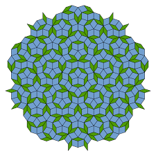 quasi periodic pattern definition physics focus nobel prize discovery of quasicrystals