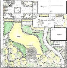 garden design garden design with vegetable garden design ideas