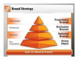 home depot marketing plan home depot craig menear presentation