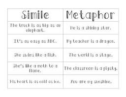 all worksheets simile and metaphor worksheets printable
