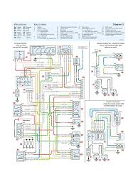 peugeot ecu wiring diagram peugeot wiring diagrams collection