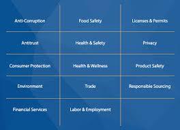 walmart u0027s global compliance program report on fiscal year 2015