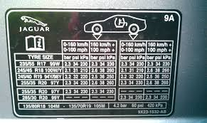 bmw 3 series tyre pressure 19 inch 351 alloy tyre pressure sanity check