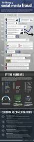 17 best images about technology over time on pinterest ibm