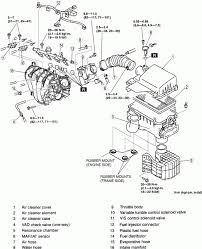 wiring 2008 mazda 3 diagram as well 1984 wiring amazing wiring