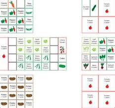 square foot garden plans 2011 8 trendy ideas salsa plan home pattern