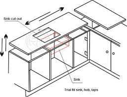 how to cut granite for sink diy fitting granite worktops for kitchens installing granite