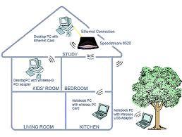 fios home network design wireless network basics frontier com
