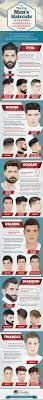 what haircut should i get undercut pompadour pompadour and face