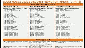 Mobile Plans by New Family Plans Coming To Boost Mobile April 20 Five 2gb Lines