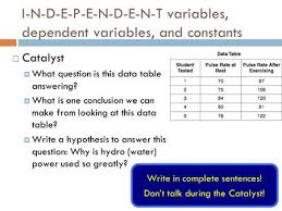 i n d e p e n d e n t variables dependent variables and