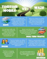 Waze Social Gps Maps Traffic Tech Of The Week U2013 Team 21 Tom Tom Mobile Vs Waze Information