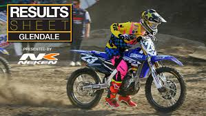 ama motocross sign up results sheet glendale supercross motocross feature stories