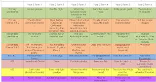 Curriculum Mapping Curriculum Policy U2013 Briarwood