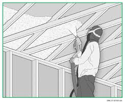 Ceiling Insulation Types by Home Energy Consultants Home Energy Audits In Houston Texas