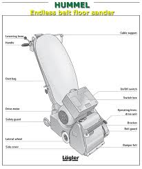 Galaxy 2000 Floor Sander by Hummel Sander Diagram On Hummel Images Free Download Wiring
