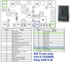 2007 chevy monte carlo fuse box wiring diagram simonand