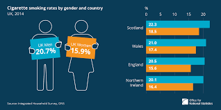 four facts about in the uk 2014 visual ons
