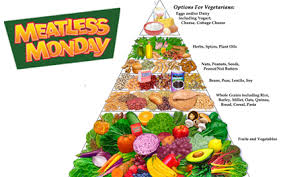 healthy dining finder new vegetarian and vegan food pyramid