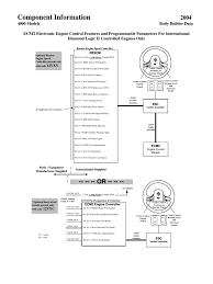 informacion del ecm international vehiculos serie 4000