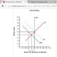 macroeconomics aggregate demand equilibrium dynamics and