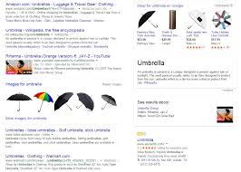 Canopy Synonyms by Three Easy Steps To Great Ppc Keywords