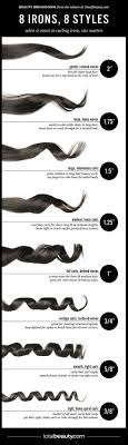 easy curling wand for permed hair best 25 curling iron tips ideas on pinterest types of curls