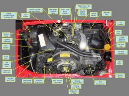 porsche 911 engine porsche 911 2