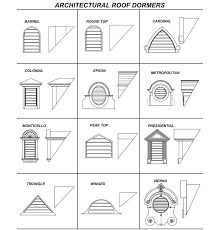 Decorative Dormers C U0026j Metal Products Is Sheet Metal Fabrication 800 500 8660