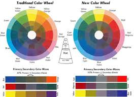 color wheel for makeup artists 183 best t1 color images on color theory colors and