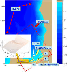 Isoline Map Definition Validation Of Two Wave And Nearshore Current Models Journal Of