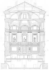Palace Of Caserta Floor Plan by The Grand Staircase Of Honour Royal Palace Of Caserta Unofficial