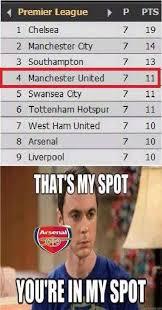 Arsenal Tottenham Meme - top 5 arsenal photos and memes of the week arsenal action