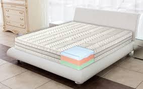 materasso ergonomico significato materasso in memory foam como comodo ed affidabile