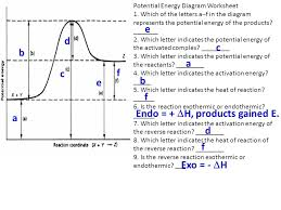 1 what is the collision theory and how does it relate to reaction