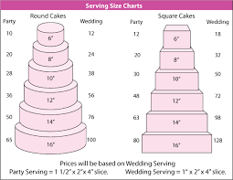 per cake fondant cake serving per cake click on the picture to enlarge