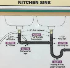 Kitchen Drain Pipe Home Design - Kitchen sink drain pipe