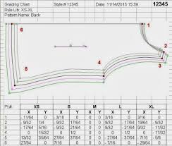 pattern and grading software methods of garment pattern grading textile learner