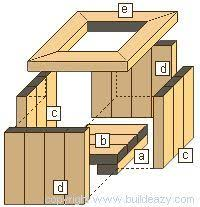 Wooden Planter Box Plans Free by Free Outdoor Cedar Planter Plan From Woodworker U0027s Journal A Good