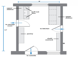mudroom floor plans pictures on mudroom laundry room floor plans free home designs