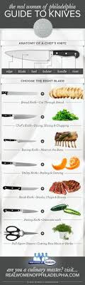 kitchen knives guide the complete kitchen knife guide infographic kitchen knives