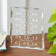 5 year wedding anniversary gifts for him stunning 15 year wedding anniversary gift ideas for photos