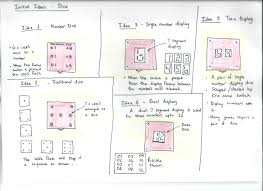 gcse revision planner template gcse electronic products olsjdt gcse electronic products