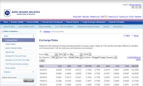 tesco bureau de change exchange rate exchange rate exchange rate maybank